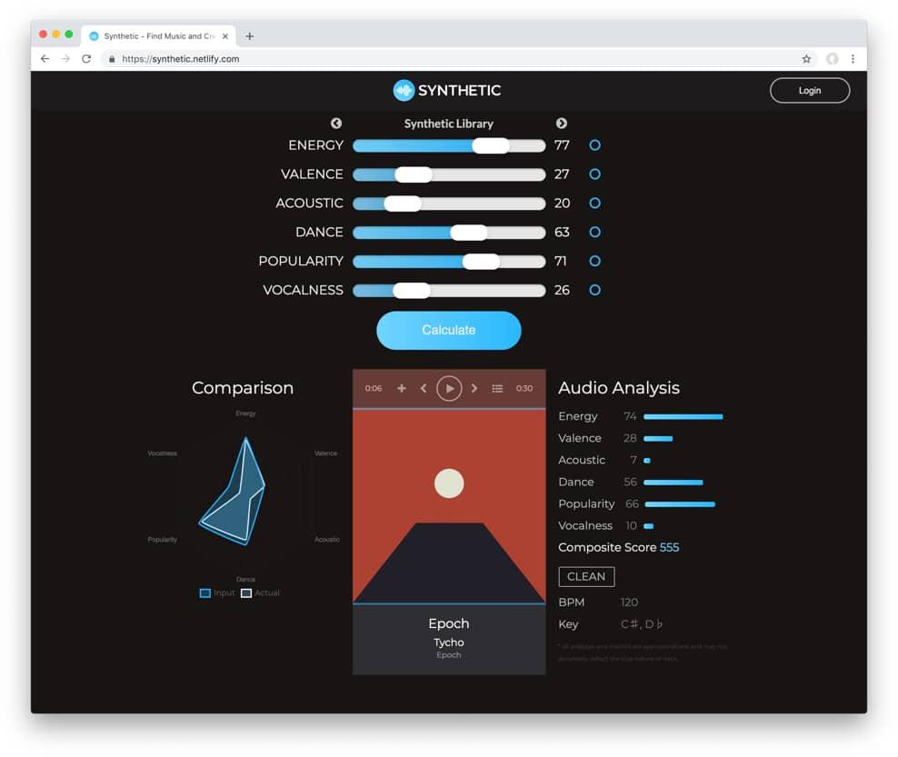 Screenshot of synthetic.netlify.com