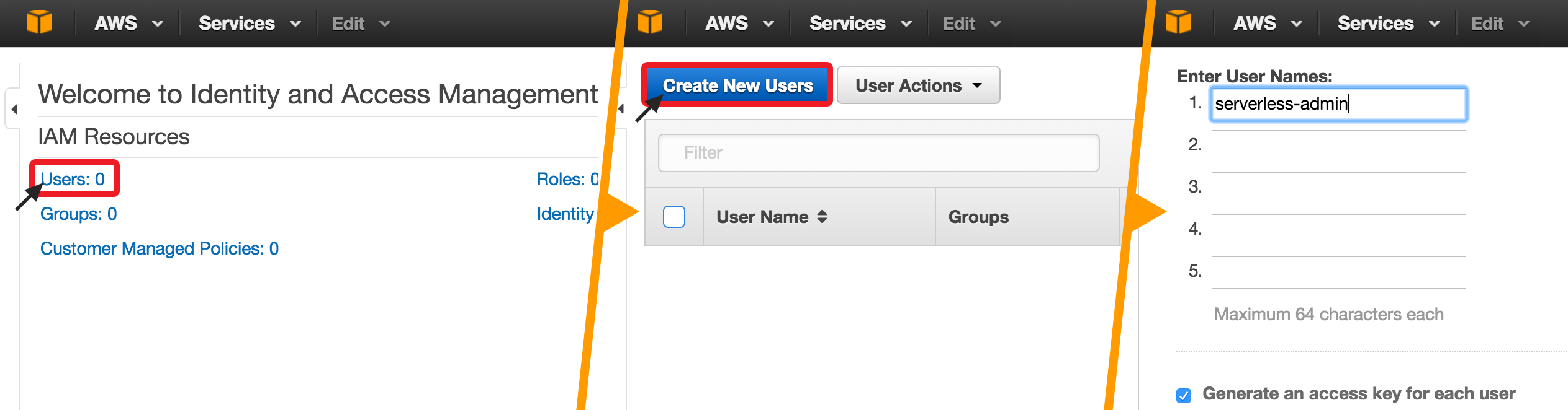 Aws User Creation