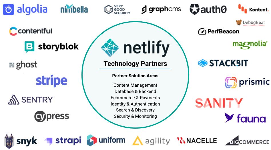 Netlify's technology partners logos image
