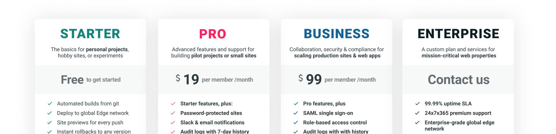 netlify pricing plans