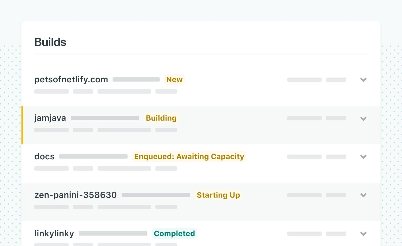 Build statuses